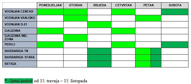 cistoca5